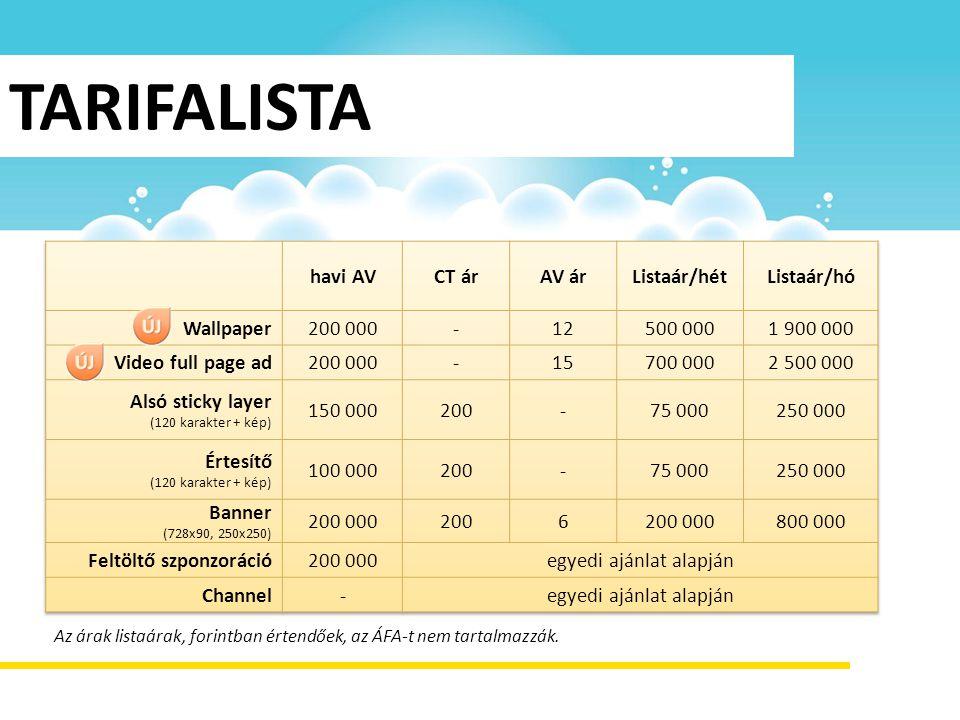 TARIFALISTA Az árak listaárak, forintban értendőek, az ÁFA-t nem tartalmazzák.