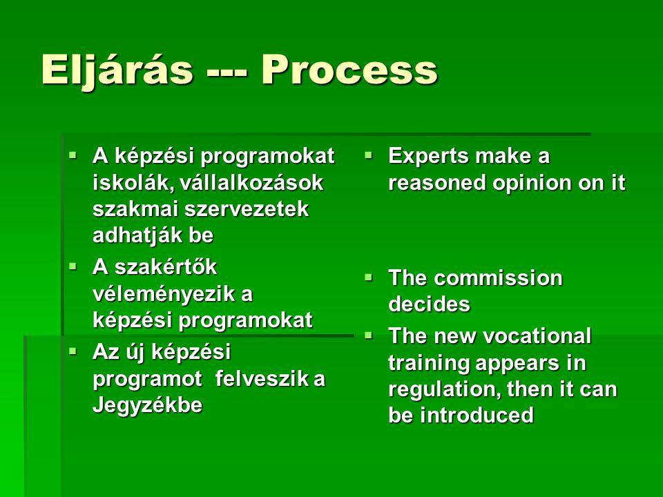 Eljárás --- Process  A képzési programokat iskolák, vállalkozások szakmai szervezetek adhatják be  A szakértők véleményezik a képzési programokat  Az új képzési programot felveszik a Jegyzékbe  Experts make a reasoned opinion on it  The commission decides  The new vocational training appears in regulation, then it can be introduced