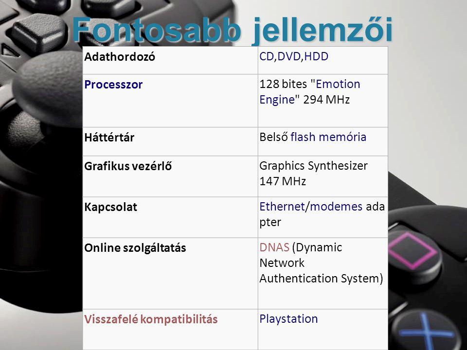 Fontosabb jellemzői AdathordozóCD,DVD,HDD Processzor128 bites Emotion Engine 294 MHz HáttértárBelső flash memória Grafikus vezérlőGraphics Synthesizer 147 MHz KapcsolatEthernet/modemes ada pter Online szolgáltatásDNAS (Dynamic Network Authentication System) Visszafelé kompatibilitásPlaystation