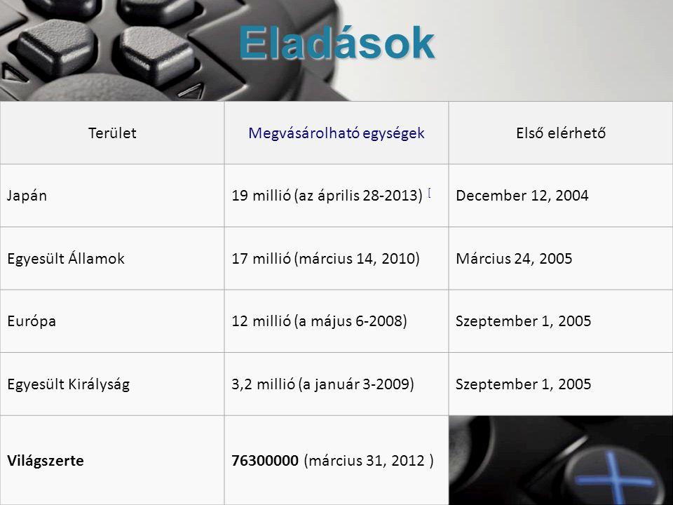 Eladások TerületMegvásárolható egységekElső elérhető Japán19 millió (az április 28-2013) [ December 12, 2004 Egyesült Államok17 millió (március 14, 2010) Március 24, 2005 Európa12 millió (a május 6-2008)Szeptember 1, 2005 Egyesült Királyság3,2 millió (a január 3-2009) Szeptember 1, 2005 Világszerte76300000 (március 31, 2012 )