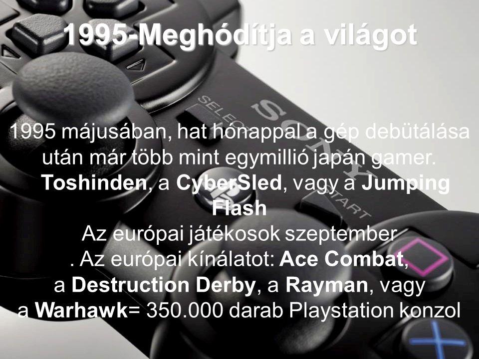 """1996-ár csökken,eladás nő Haladó """"szuperszámítógép - megverni Garry Kasparovot sakkban Bors a konkurencia orra alá."""