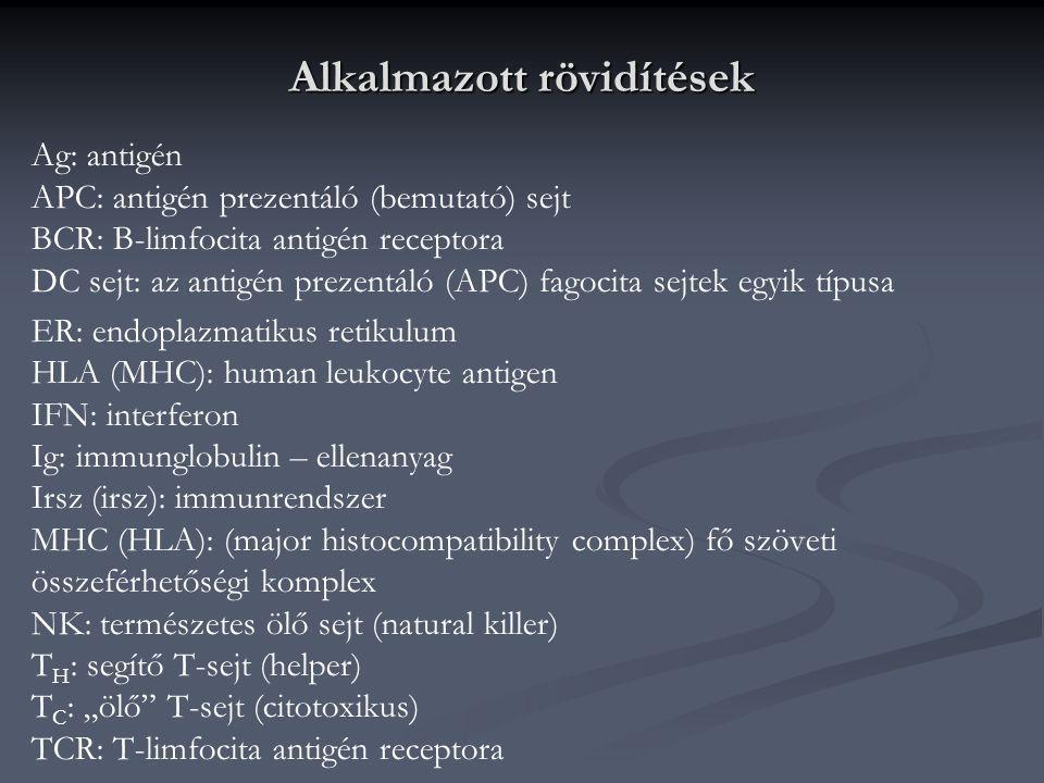 Alkalmazott rövidítések Ag: antigén APC: antigén prezentáló (bemutató) sejt BCR: B-limfocita antigén receptora DC sejt: az antigén prezentáló (APC) fa