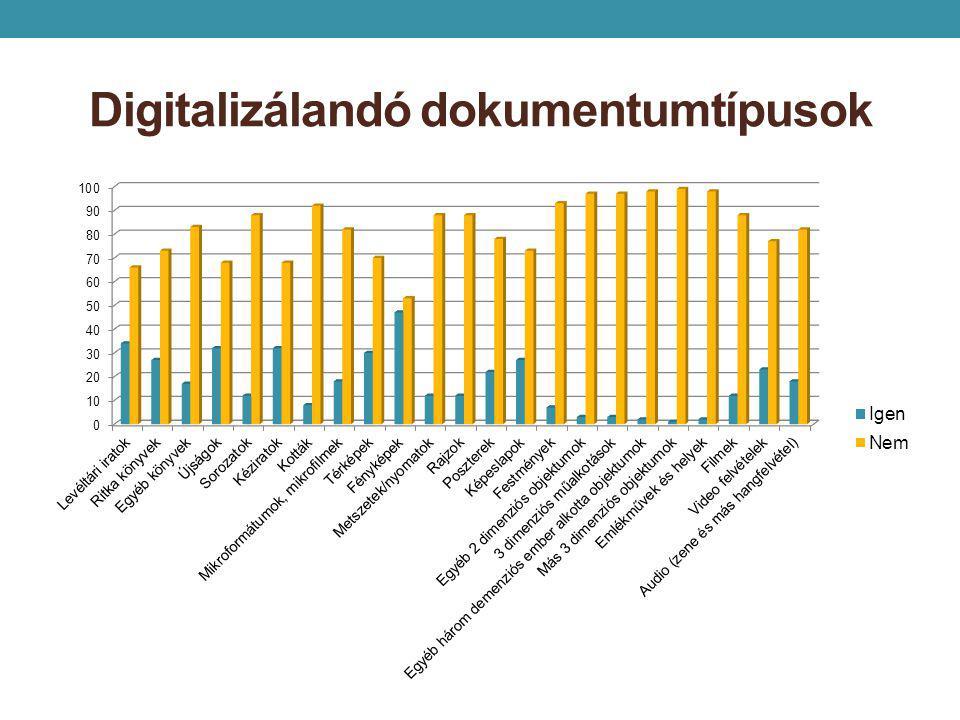 Digitalizálandó dokumentumtípusok