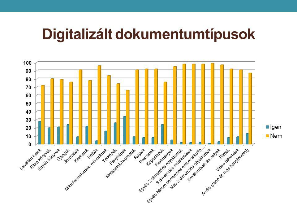 Digitalizált dokumentumtípusok