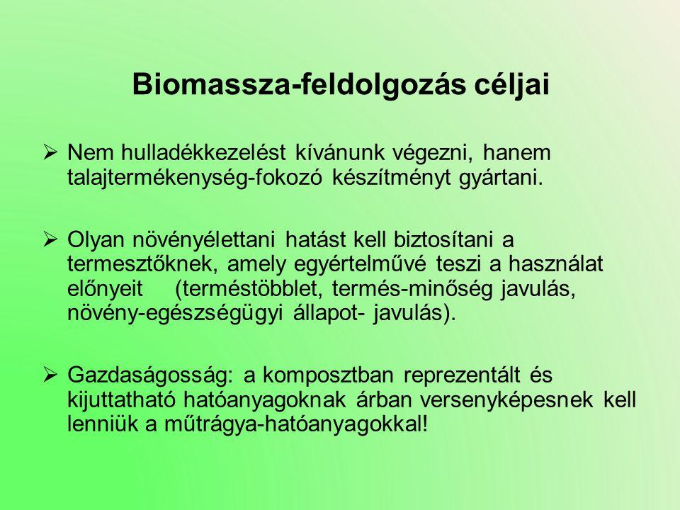 Biomassza-feldolgozás céljai  Nem hulladékkezelést kívánunk végezni, hanem talajtermékenység-fokozó készítményt gyártani.  Olyan növényélettani hatá