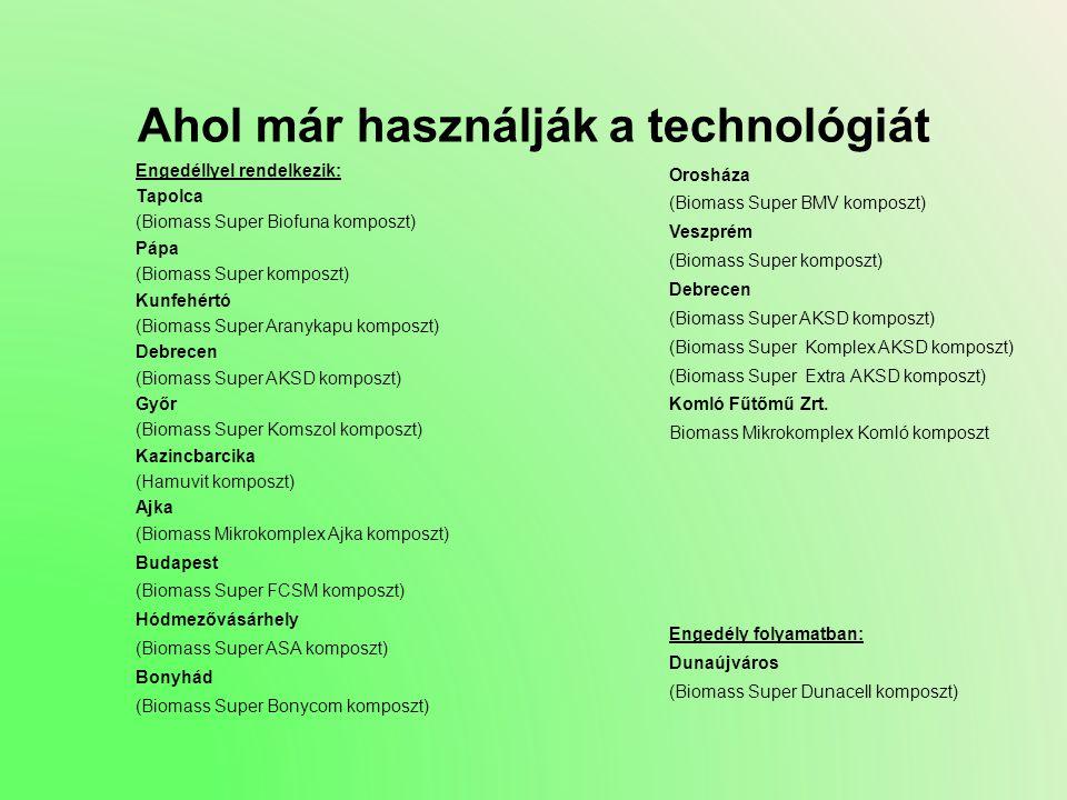 Ahol már használják a technológiát Engedéllyel rendelkezik: Tapolca (Biomass Super Biofuna komposzt) Pápa (Biomass Super komposzt) Kunfehértó (Biomass
