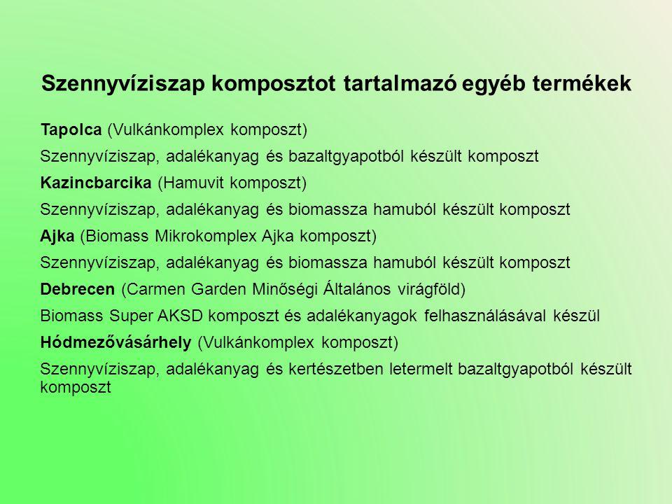 Szennyvíziszap komposztot tartalmazó egyéb termékek Tapolca (Vulkánkomplex komposzt) Szennyvíziszap, adalékanyag és bazaltgyapotból készült komposzt K