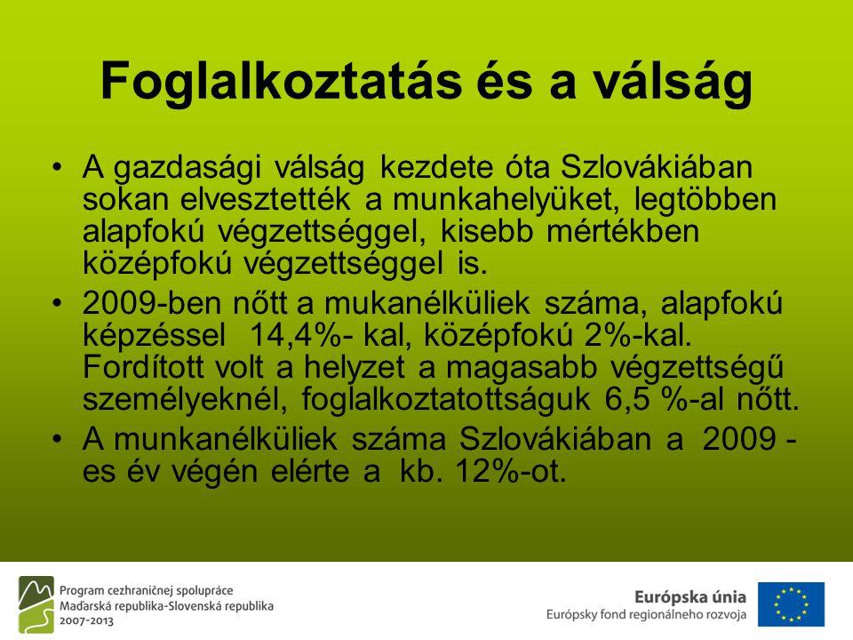Foglalkoztatás és a válság •A gazdasági válság kezdete óta Szlovákiában sokan elvesztették a munkahelyüket, legtöbben alapfokú végzettséggel, kisebb mértékben középfokú végzettséggel is.