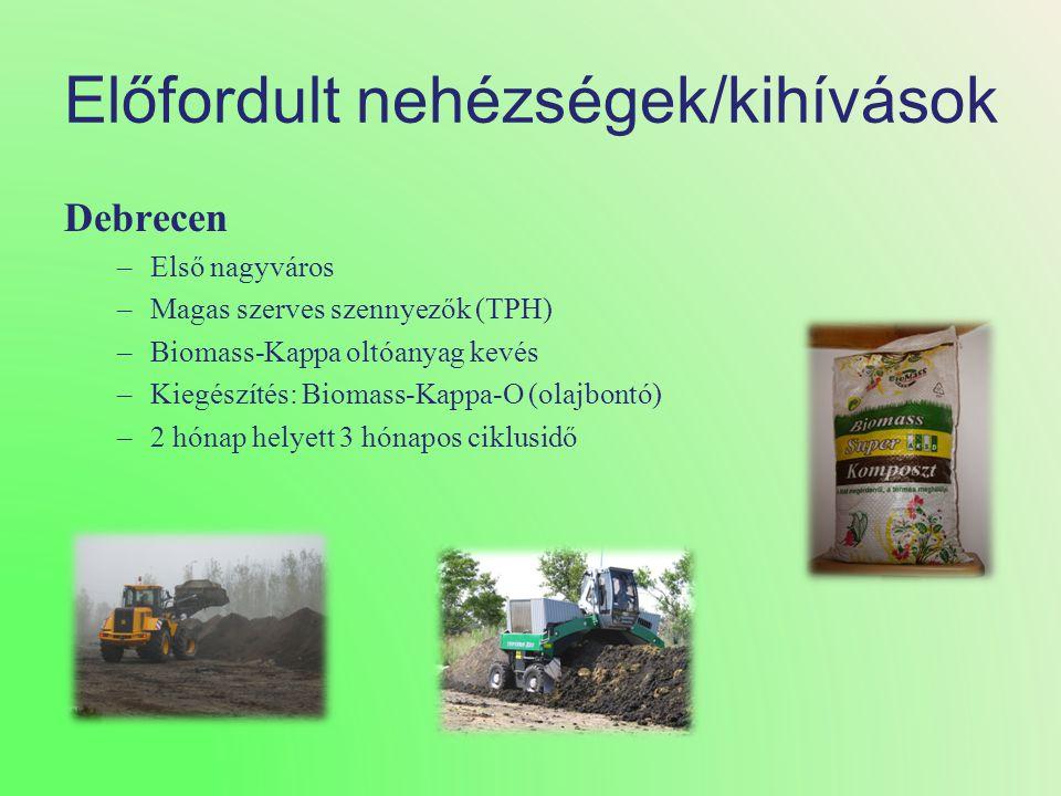 Előfordult nehézségek/kihívások Debrecen –Első nagyváros –Magas szerves szennyezők (TPH) –Biomass-Kappa oltóanyag kevés –Kiegészítés: Biomass-Kappa-O (olajbontó) –2 hónap helyett 3 hónapos ciklusidő