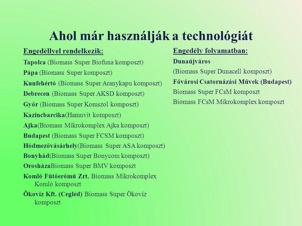 Ahol már használják a technológiát Engedéllyel rendelkezik: Tapolca (Biomass Super Biofuna komposzt) Pápa (Biomass Super komposzt) Kunfehértó (Biomass Super Aranykapu komposzt) Debrecen (Biomass Super AKSD komposzt) Győr (Biomass Super Komszol komposzt) Kazincbarcika(Hamuvit komposzt) Ajka(Biomass Mikrokomplex Ajka komposzt) Budapest (Biomass Super FCSM komposzt) Hódmezővásárhely(Biomass Super ASA komposzt) Bonyhád(Biomass Super Bonycom komposzt) OrosházaBiomass Super BMV komposzt Komló Fűtőerőmű Zrt.