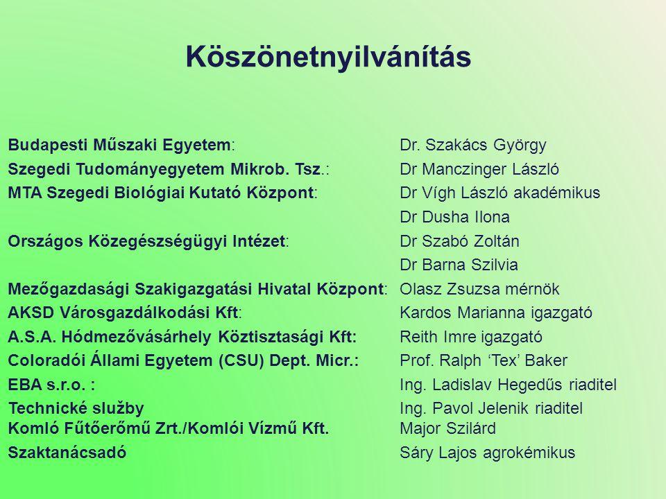 Köszönetnyilvánítás Budapesti Műszaki Egyetem: Dr.