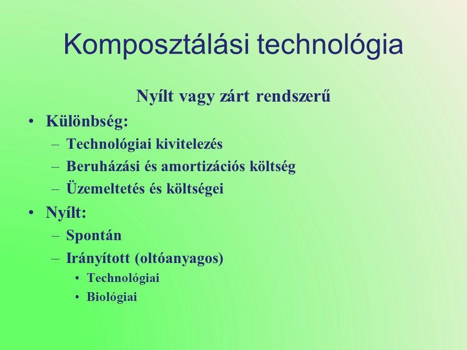 Komposztálási technológia Nyílt vagy zárt rendszerű •Különbség: –Technológiai kivitelezés –Beruházási és amortizációs költség –Üzemeltetés és költségei •Nyílt: –Spontán –Irányított (oltóanyagos) •Technológiai •Biológiai