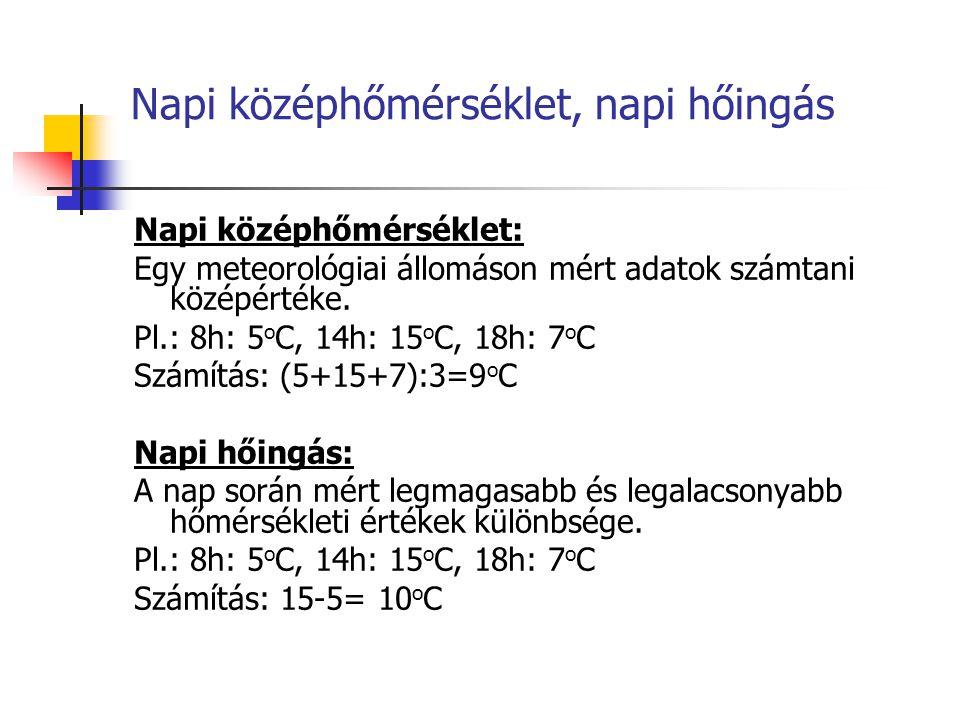 Napi középhőmérséklet, napi hőingás Napi középhőmérséklet: Egy meteorológiai állomáson mért adatok számtani középértéke. Pl.: 8h: 5 o C, 14h: 15 o C,