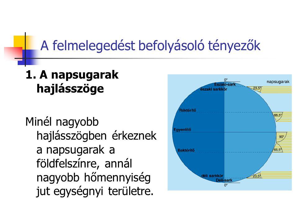 A felmelegedést befolyásoló tényezők 1. A napsugarak hajlásszöge Minél nagyobb hajlásszögben érkeznek a napsugarak a földfelszínre, annál nagyobb hőme