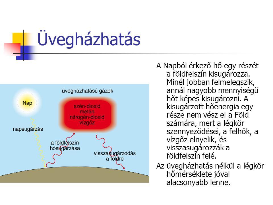 Üvegházhatás A Napból érkező hő egy részét a földfelszín kisugározza. Minél jobban felmelegszik, annál nagyobb mennyiségű hőt képes kisugározni. A kis