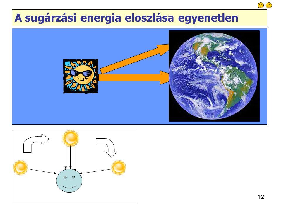 12 A sugárzási energia eloszlása egyenetlen
