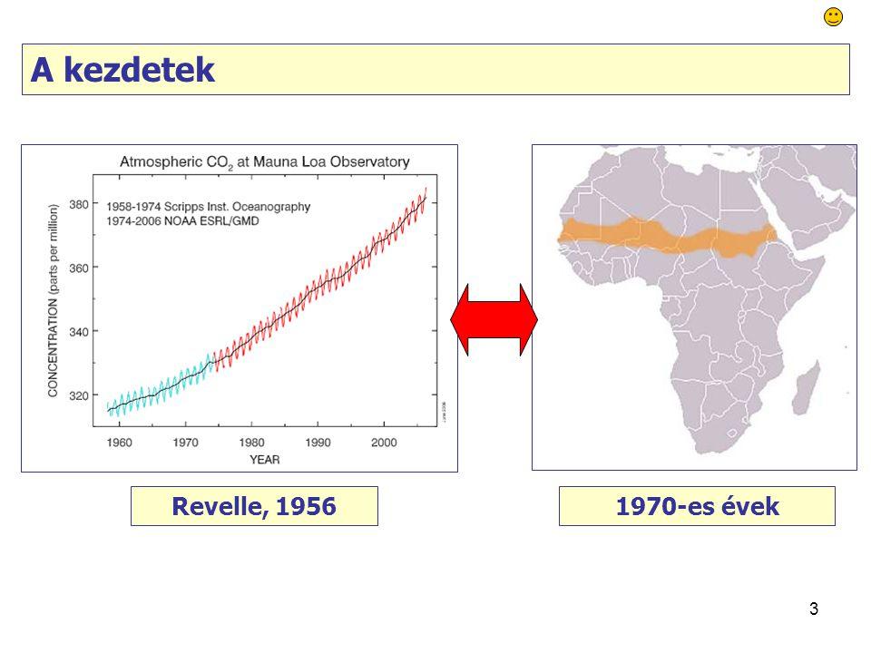 4 IPCC - 1988-ban alakult Értékelő jelentések: 1991, 1996, 2001, 2007 A Negyedik Értékelő Jelentés 2003-2007 www.ipcc.ch