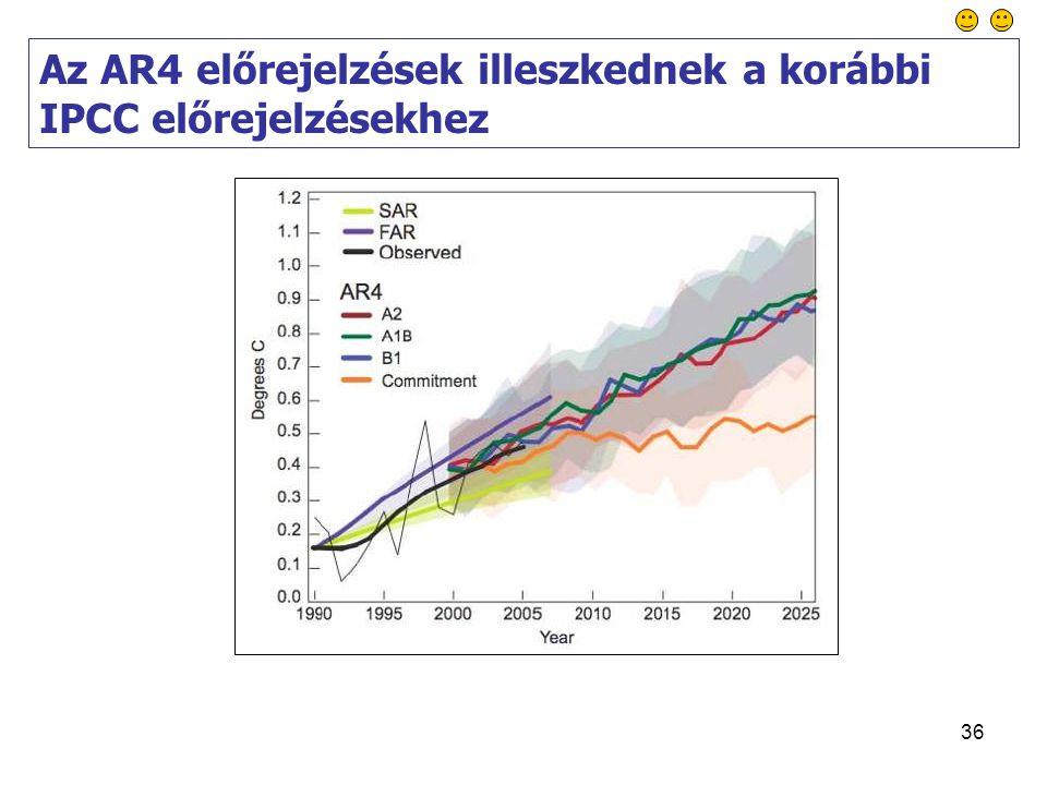 36 Az AR4 előrejelzések illeszkednek a korábbi IPCC előrejelzésekhez