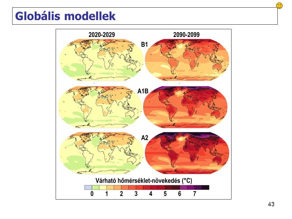 43 Globális modellek