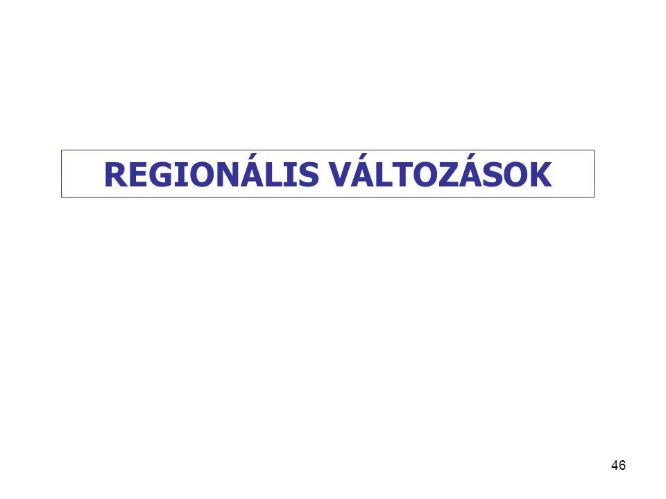 46 REGIONÁLIS VÁLTOZÁSOK