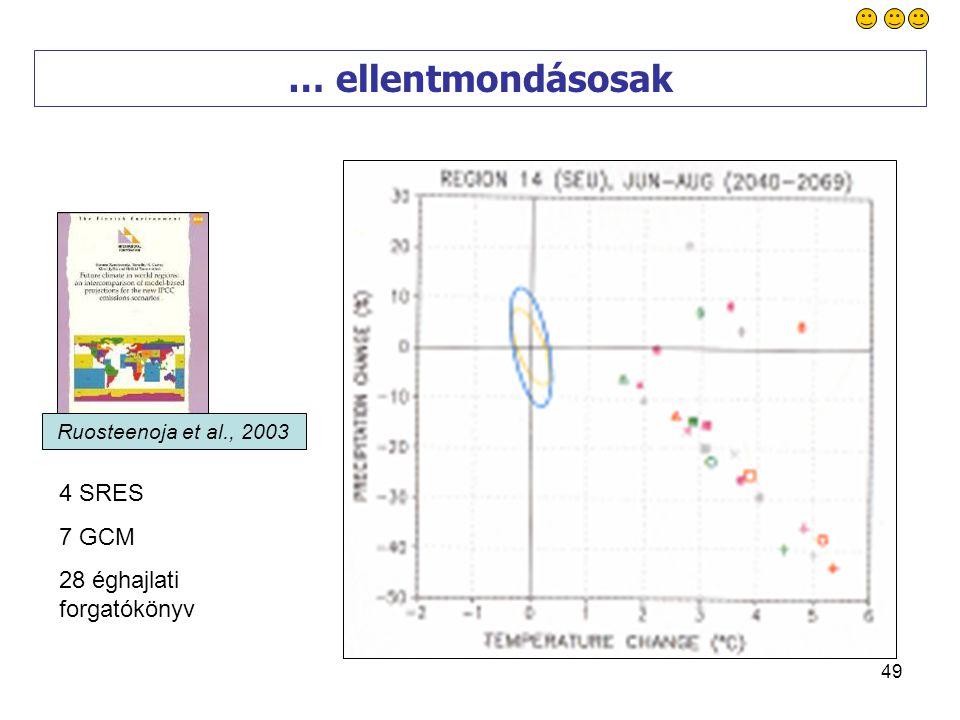 49 Ruosteenoja et al., 2003 4 SRES 7 GCM 28 éghajlati forgatókönyv … ellentmondásosak