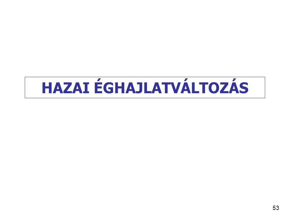 53 HAZAI ÉGHAJLATVÁLTOZÁS