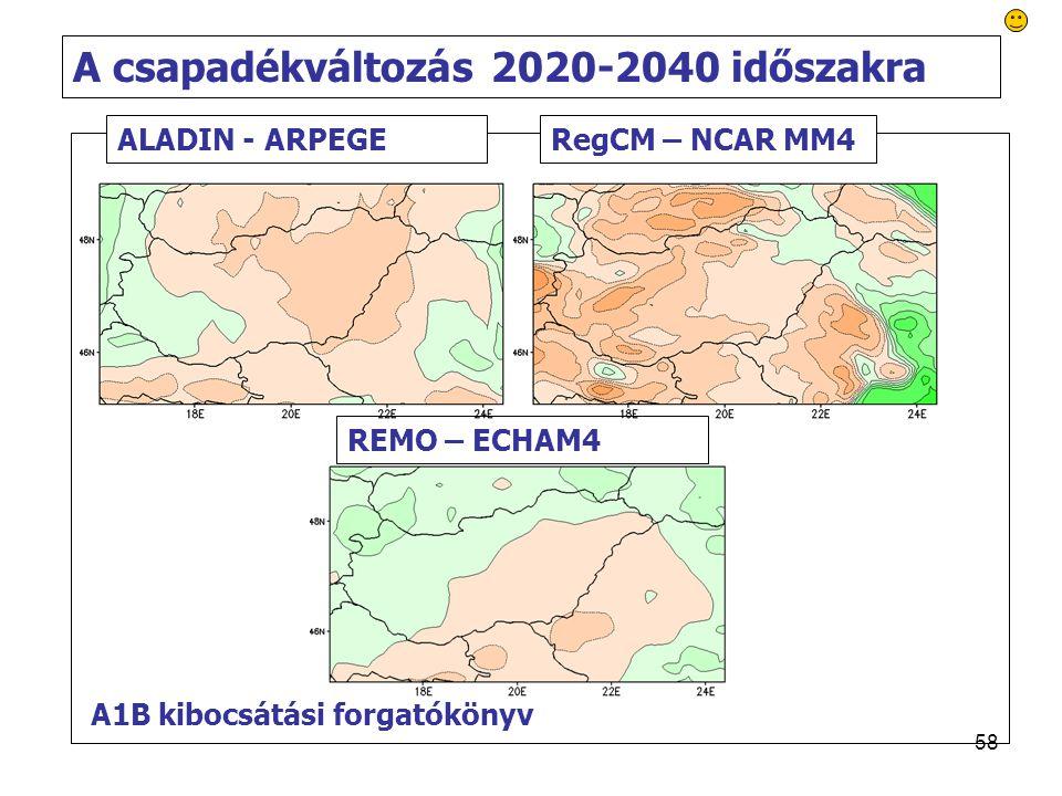 58 A csapadékváltozás 2020-2040 időszakra A1B kibocsátási forgatókönyv ALADIN - ARPEGERegCM – NCAR MM4 REMO – ECHAM4