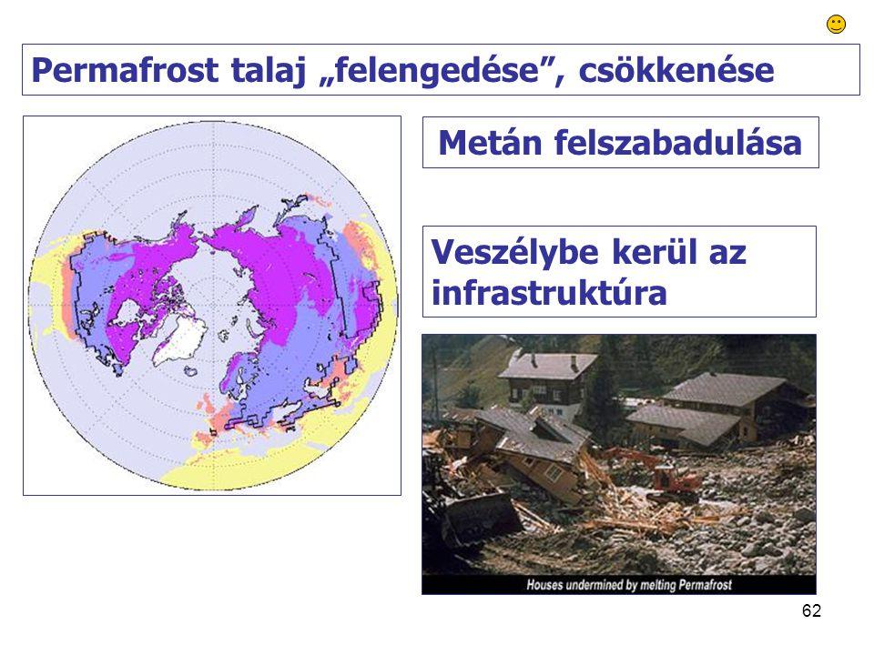 """62 Permafrost talaj """"felengedése , csökkenése Metán felszabadulása Veszélybe kerül az infrastruktúra"""