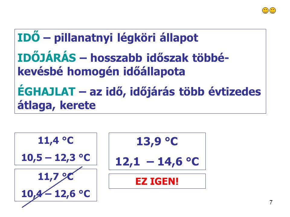 7 IDŐ – pillanatnyi légköri állapot IDŐJÁRÁS – hosszabb időszak többé- kevésbé homogén időállapota ÉGHAJLAT – az idő, időjárás több évtizedes átlaga, kerete 11,4 °C 10,5 – 12,3 °C 11,7 °C 10,4 – 12,6 °C 13,9 °C 12,1 – 14,6 °C EZ IGEN!