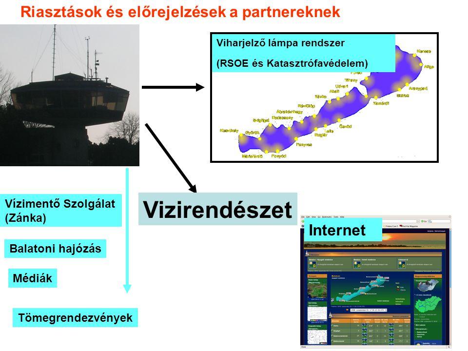 Viharjelző lámpa rendszer (RSOE és Katasztrófavédelem) Internet Siófok torony Vízimentő Szolgálat (Zánka) Balatoni hajózás Médiák Riasztások és előrejelzések a partnereknek Tömegrendezvények Vizirendészet