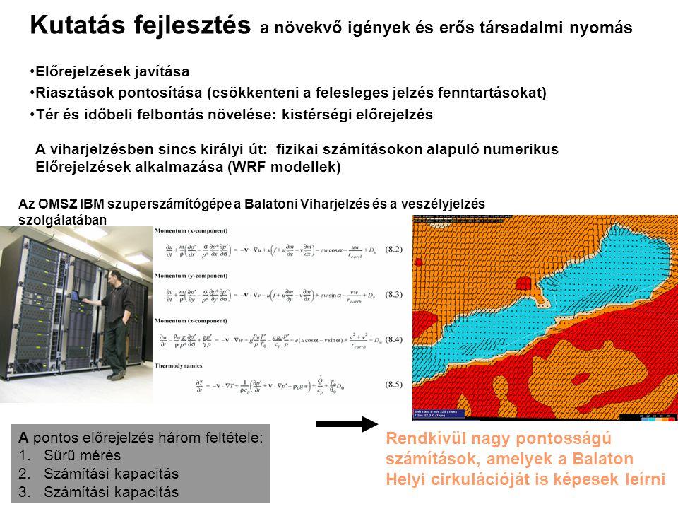 Kutatás fejlesztés a növekvő igények és erős társadalmi nyomás •Előrejelzések javítása •Riasztások pontosítása (csökkenteni a felesleges jelzés fenntartásokat) •Tér és időbeli felbontás növelése: kistérségi előrejelzés A viharjelzésben sincs királyi út: fizikai számításokon alapuló numerikus Előrejelzések alkalmazása (WRF modellek) Rendkívül nagy pontosságú számítások, amelyek a Balaton Helyi cirkulációját is képesek leírni A pontos előrejelzés három feltétele: 1.Sűrű mérés 2.Számítási kapacitás 3.Számítási kapacitás Az OMSZ IBM szuperszámítógépe a Balatoni Viharjelzés és a veszélyjelzés szolgálatában