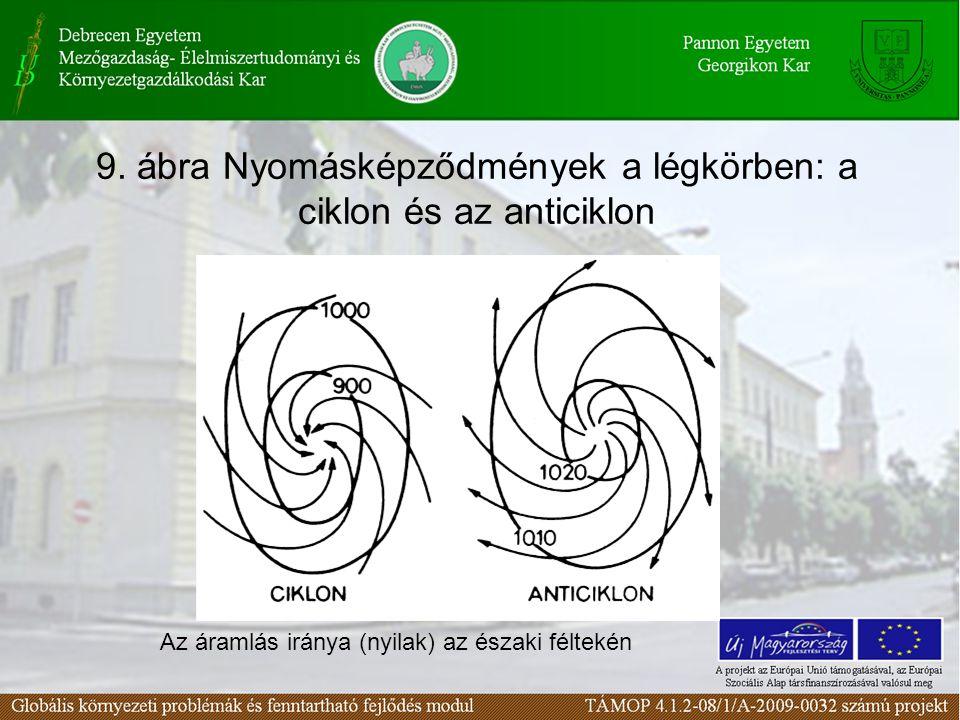 9. ábra Nyomásképződmények a légkörben: a ciklon és az anticiklon Az áramlás iránya (nyilak) az északi féltekén