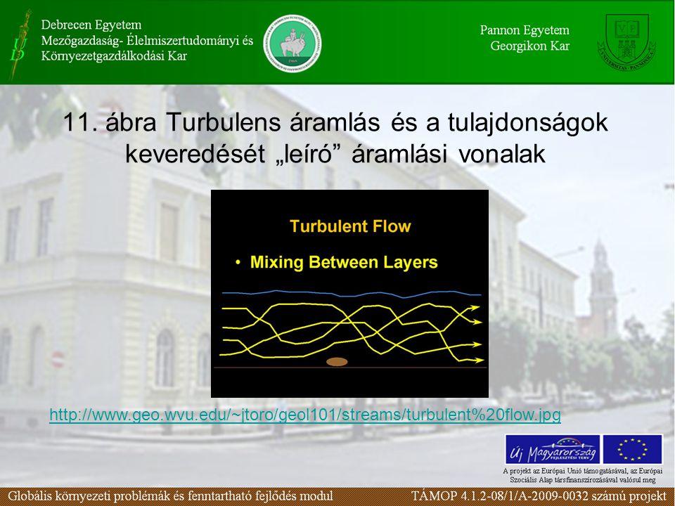 """11. ábra Turbulens áramlás és a tulajdonságok keveredését """"leíró"""" áramlási vonalak http://www.geo.wvu.edu/~jtoro/geol101/streams/turbulent%20flow.jpg"""