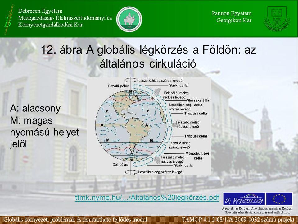 12. ábra A globális légkörzés a Földön: az általános cirkuláció ttmk.nyme.hu/.../Általános%20légkörzés.pdf A: alacsony M: magas nyomású helyet jelöl