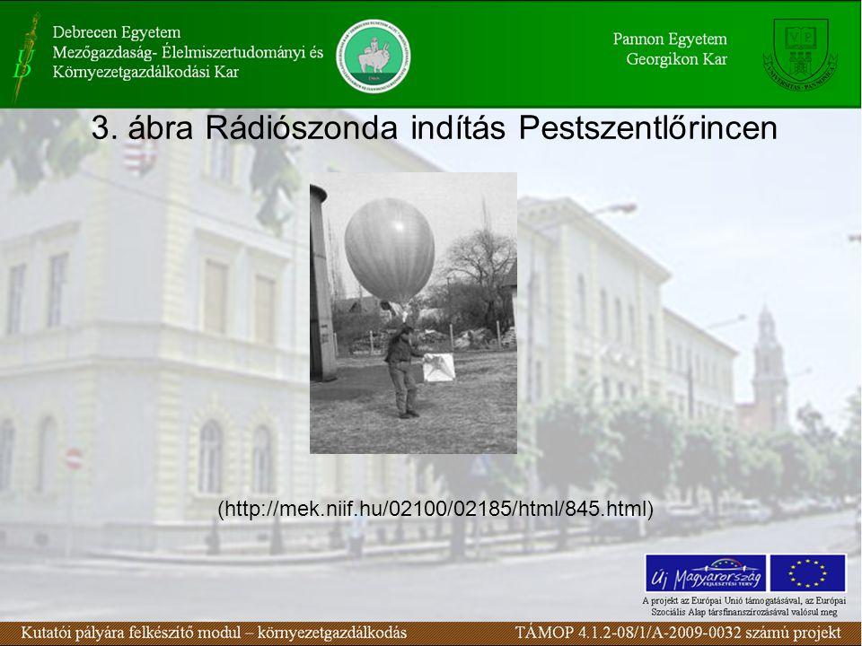 3. ábra Rádiószonda indítás Pestszentlőrincen (http://mek.niif.hu/02100/02185/html/845.html)