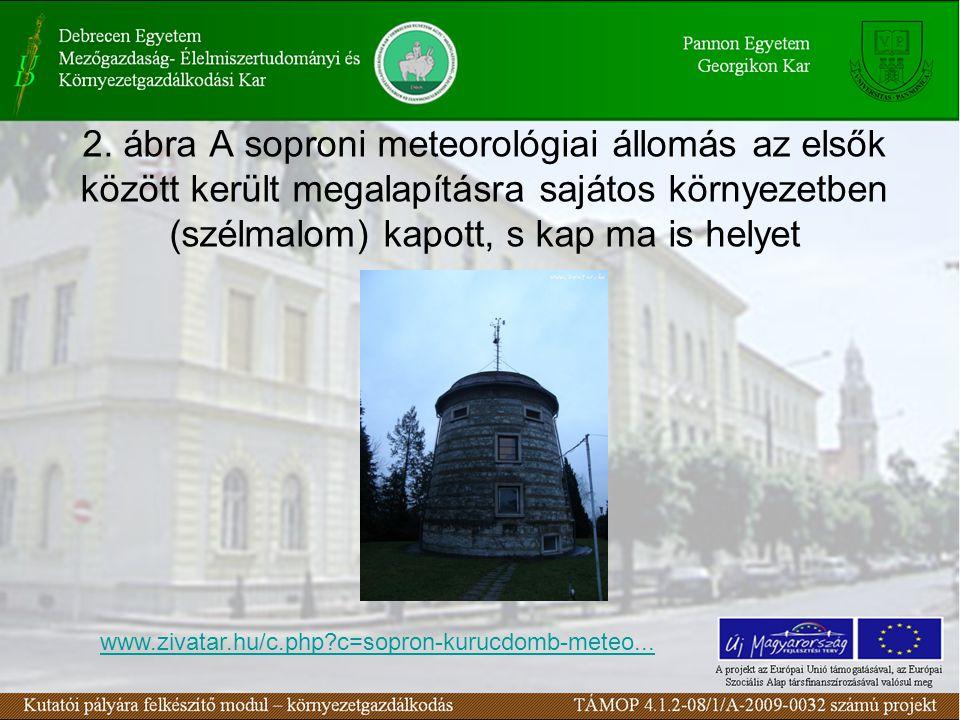 2. ábra A soproni meteorológiai állomás az elsők között került megalapításra sajátos környezetben (szélmalom) kapott, s kap ma is helyet www.zivatar.h