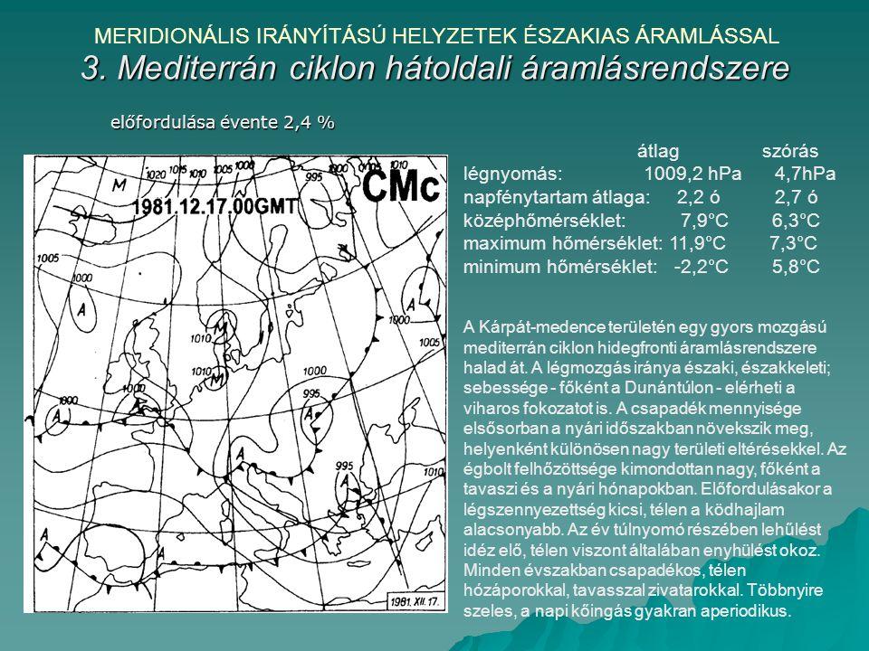 3. Mediterrán ciklon hátoldali áramlásrendszere MERIDIONÁLIS IRÁNYÍTÁSÚ HELYZETEK ÉSZAKIAS ÁRAMLÁSSAL előfordulása évente 2,4 % A Kárpát-medence terül