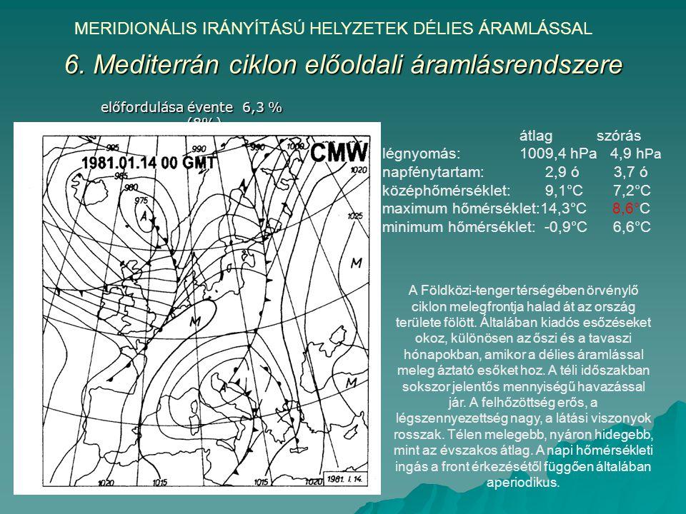 6. Mediterrán ciklon előoldali áramlásrendszere MERIDIONÁLIS IRÁNYÍTÁSÚ HELYZETEK DÉLIES ÁRAMLÁSSAL előfordulása évente 6,3 % (8%) A Földközi-tenger t