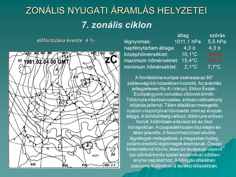ZONÁLIS NYUGATI ÁRAMLÁS HELYZETEI 7. zonális ciklon előfordulása évente 4 % A frontálzóna európai szakasza az 50° szélességi kör közelében húzódik. Az