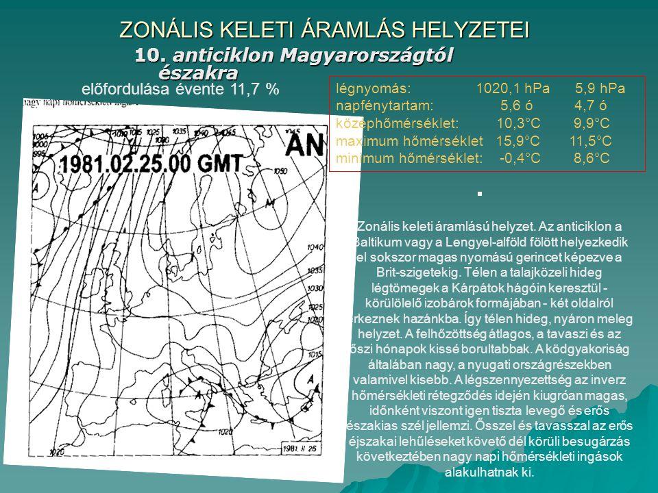 ZONÁLIS KELETI ÁRAMLÁS HELYZETEI 10. anticiklon Magyarországtól északra előfordulása évente 11,7 % Zonális keleti áramlású helyzet. Az anticiklon a Ba