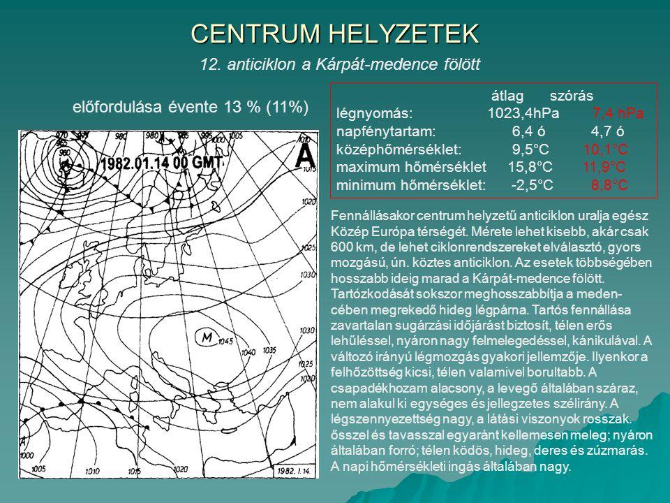 CENTRUM HELYZETEK Fennállásakor centrum helyzetű anticiklon uralja egész Közép Európa térségét.