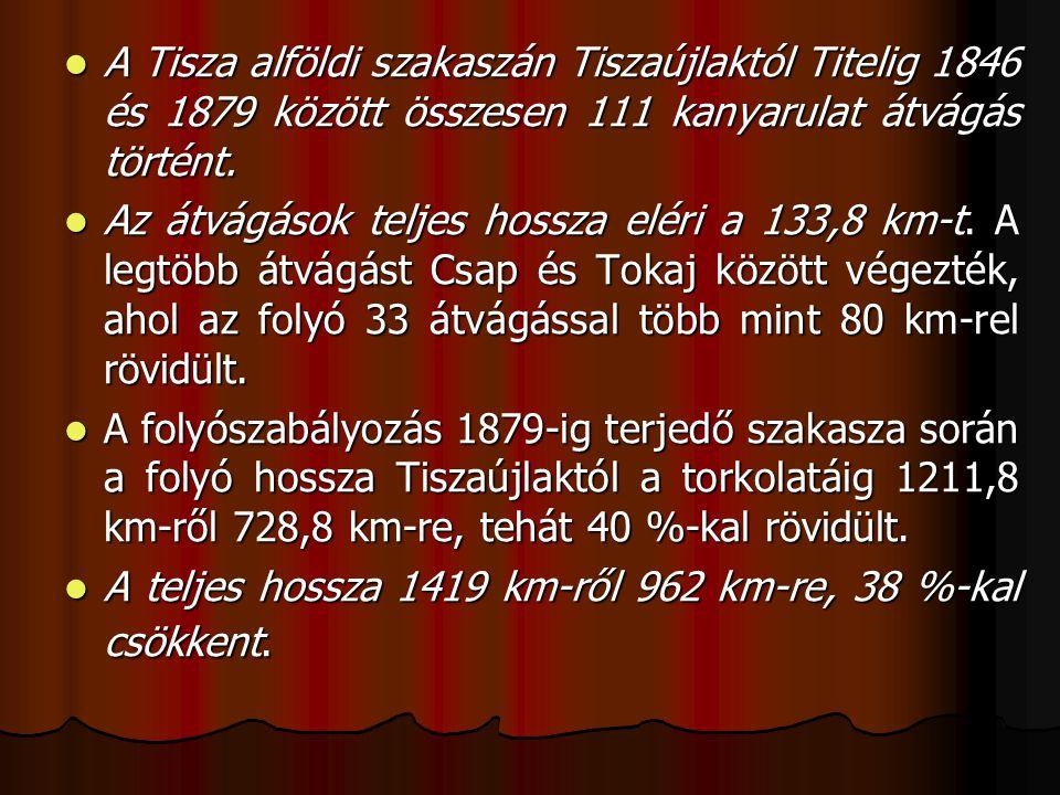  A kanyarulat átvágások következtében másfélszeresére növekedett a Tisza esése.