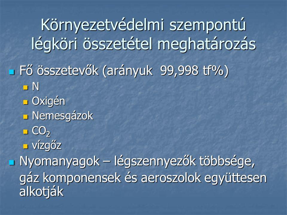 Környezetvédelmi szempontú légköri összetétel meghatározás  Fő összetevők (arányuk 99,998 tf%)  N  Oxigén  Nemesgázok  CO 2  vízgőz  Nyomanyago