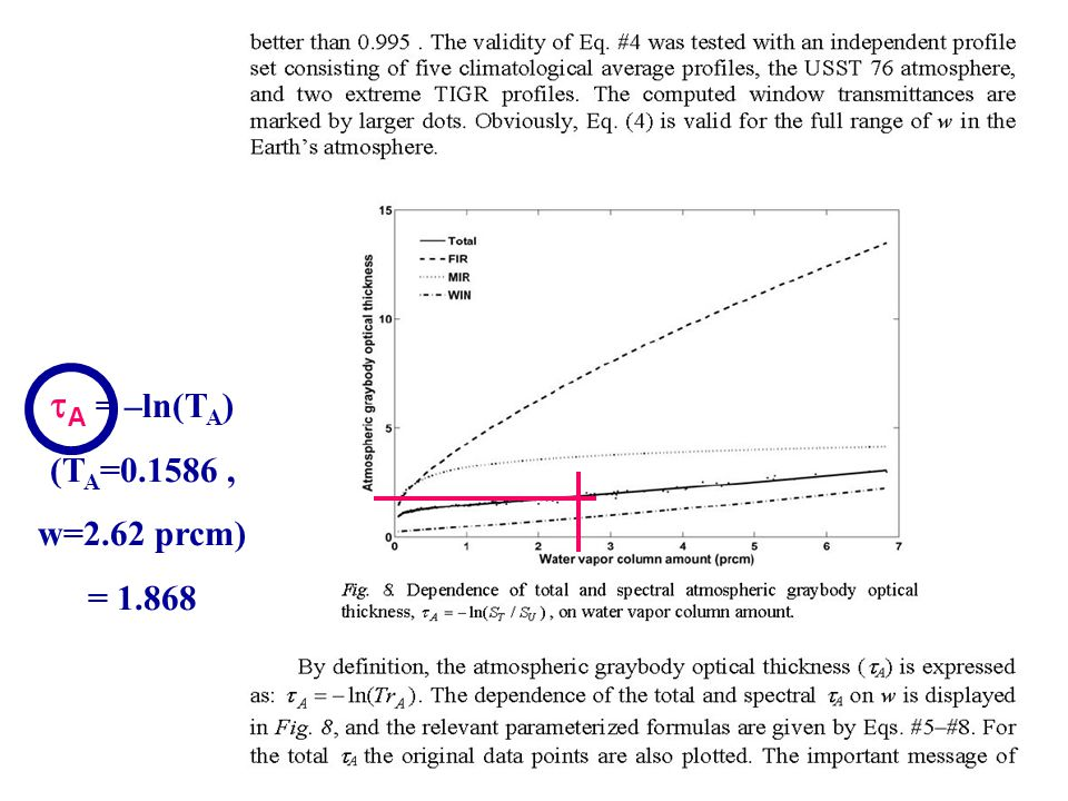 13  A = –ln(T A ) (T A =0.1586, w=2.62 prcm) = 1.868