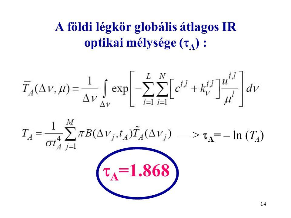 14 A földi légkör globális átlagos IR optikai mélysége (  A ) :  A =1.868 — >  A = – ln (T A )