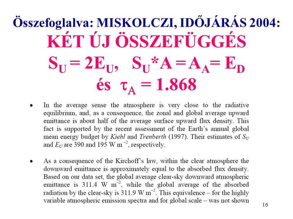 16 Összefoglalva: MISKOLCZI, IDŐJÁRÁS 2004: KÉT ÚJ ÖSSZEFÜGGÉS S U = 2E U, S U *A = A A = E D és   = 1.868
