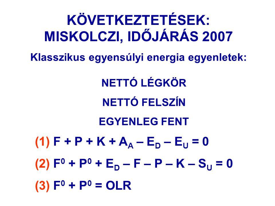 17 (1) F + P + K + A A – E D – E U = 0 (2) F 0 + P 0 + E D – F – P – K – S U = 0 (3) F 0 + P 0 = OLR Klasszikus egyensúlyi energia egyenletek: NETTÓ LÉGKÖR NETTÓ FELSZÍN EGYENLEG FENT KÖVETKEZTETÉSEK: MISKOLCZI, IDŐJÁRÁS 2007