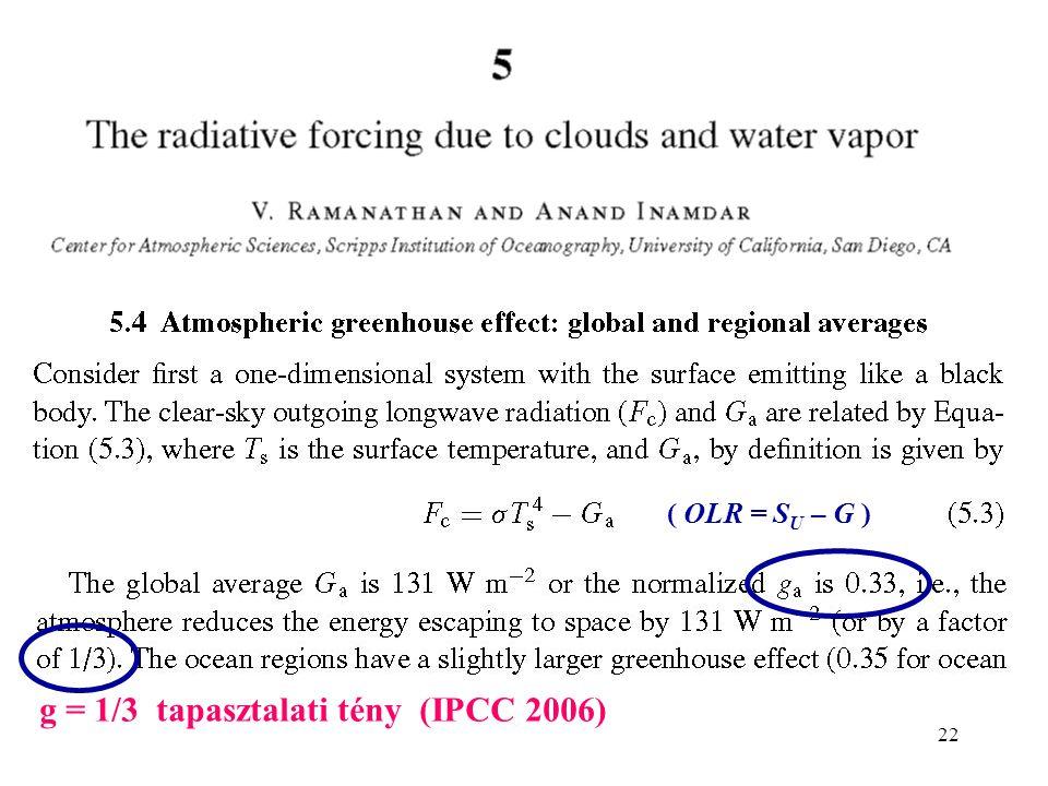 22 ( OLR = S U – G ) g = 1/3 tapasztalati tény (IPCC 2006)