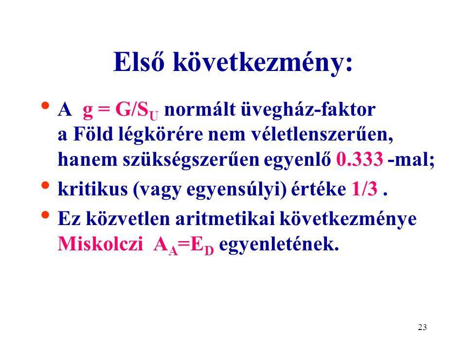 23 Első következmény: • A g = G/S U normált üvegház-faktor a Föld légkörére nem véletlenszerűen, hanem szükségszerűen egyenlő 0.333 -mal; • kritikus (vagy egyensúlyi) értéke 1/3.