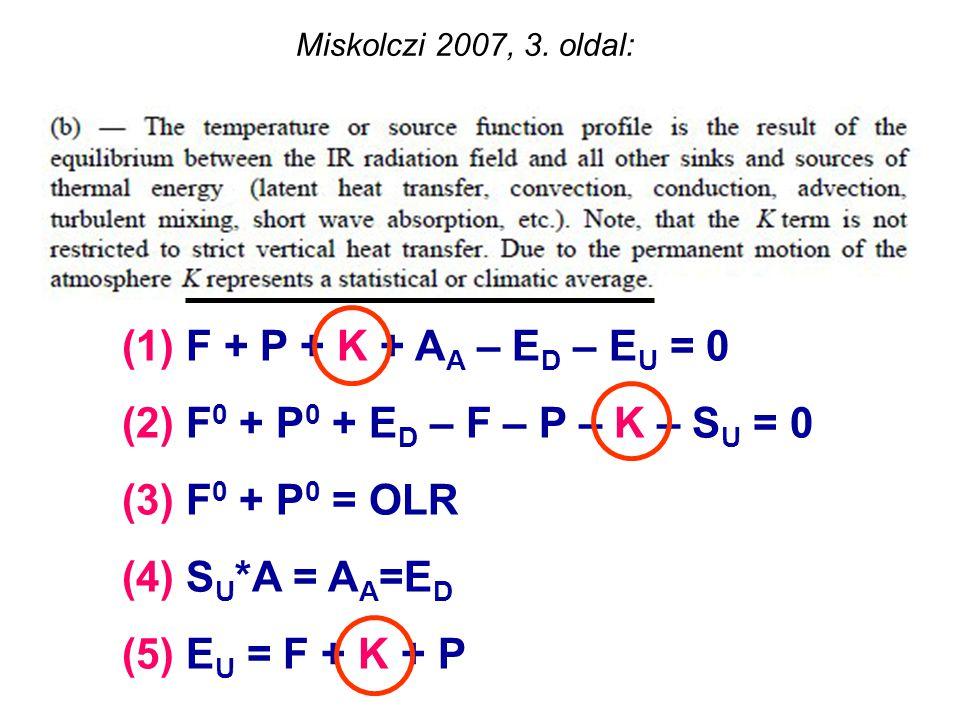 (1) F + P + K + A A – E D – E U = 0 (2) F 0 + P 0 + E D – F – P – K – S U = 0 (3) F 0 + P 0 = OLR (4) S U *A = A A =E D (5) E U = F + K + P Miskolczi 2007, 3.